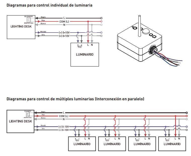 DiagramaLD