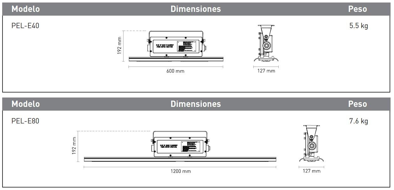 DimensionesPEL-E