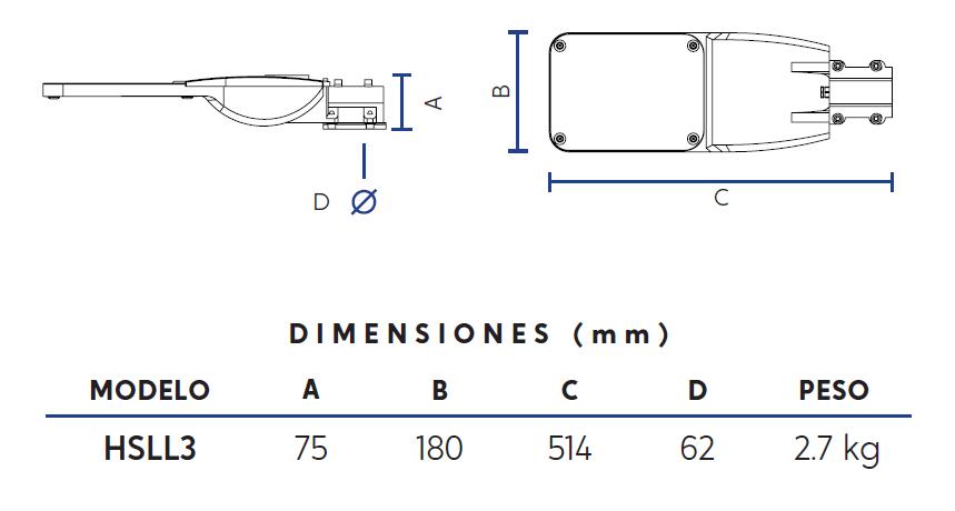 medida hsll3