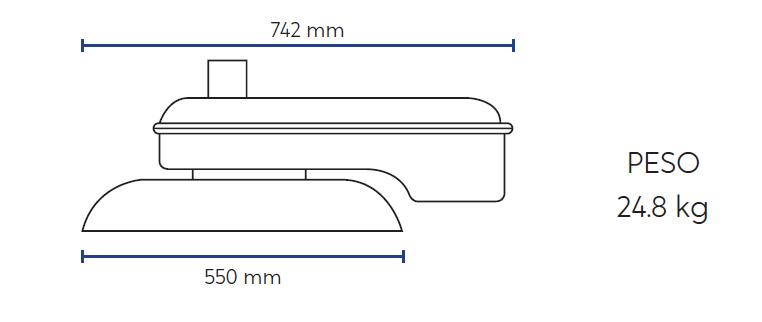 medidas atlas